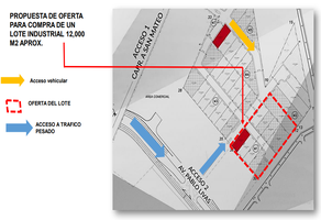 Foto de terreno industrial en venta en avenida pablo livas y carretera a san mateo , benito juárez centro, juárez, nuevo león, 0 No. 01