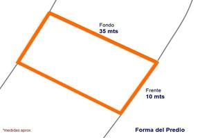 Foto de terreno habitacional en venta en circuito novelistas , ciudad satélite, naucalpan de juárez, méxico, 0 No. 01