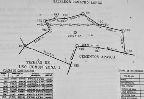 Foto de terreno comercial en venta en Ramos Arizpe Centro, Ramos Arizpe, Coahuila de Zaragoza, 20364060,  no 01