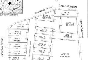Foto de terreno habitacional en venta en  , jardines de cuernavaca, cuernavaca, morelos, 7260534 No. 01