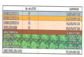 Foto de terreno comercial en venta en juan pablo ii , quintas juan pablo i, ii, iii y iv, chihuahua, chihuahua, 13204982 No. 10