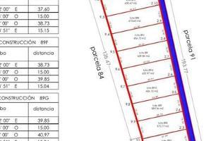 Foto de terreno habitacional en venta en  , la unión, torreón, coahuila de zaragoza, 8064842 No. 01