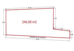Foto de terreno comercial en venta en  , merced gómez, benito juárez, df / cdmx, 0 No. 01