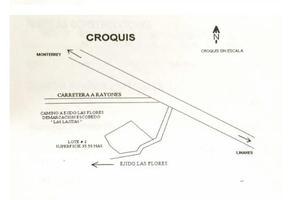 Foto de terreno comercial en venta en  , montemorelos centro, montemorelos, nuevo león, 13983924 No. 01