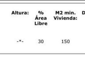 Foto de terreno habitacional en venta en  , polanco v sección, miguel hidalgo, df / cdmx, 6580297 No. 01