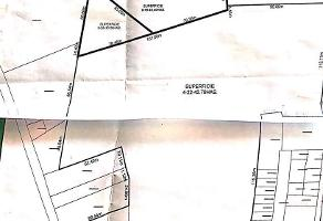 Foto de terreno habitacional en venta en veinte de noviembre , el refugio, san pedro tlaquepaque, jalisco, 6503657 No. 01