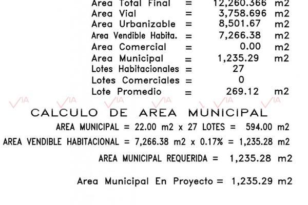 Foto de terreno industrial en venta en 00 00, jardines de santiago, santiago, nuevo león, 7097171 No. 05