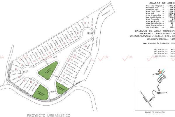 Foto de terreno industrial en venta en 00 00, jardines de santiago, santiago, nuevo león, 7097171 No. 06