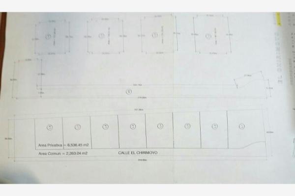 Foto de terreno habitacional en venta en carretera jocotepec- san pedro tesistán 20.222891, -103.4073, san pedro tesistán, jocotepec, jalisco, 2697713 No. 07