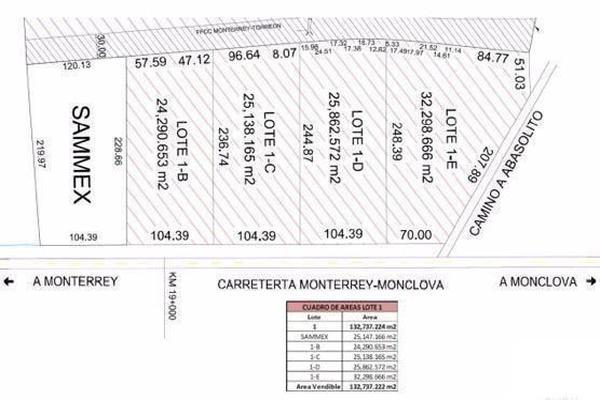 Foto de terreno industrial en venta en  , abasolo, abasolo, coahuila de zaragoza, 7253043 No. 05