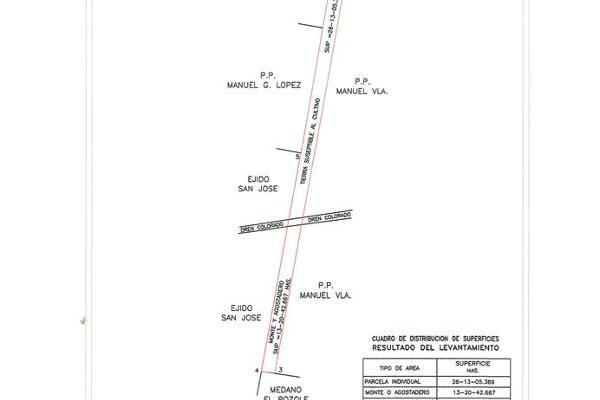 Foto de terreno habitacional en venta en  , ahome centro, ahome, sinaloa, 7184711 No. 01