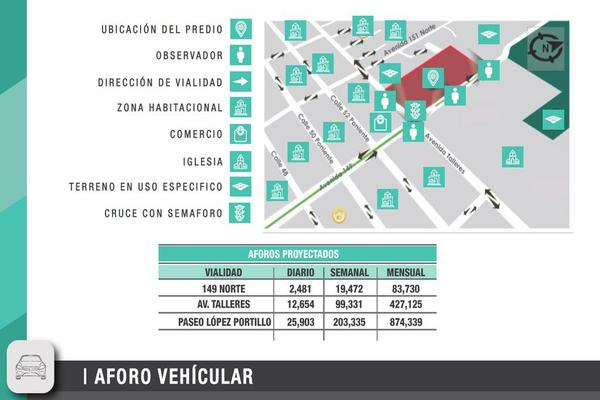 Foto de local en venta en avenida puerto juarez 149, supermanzana 200, benito juárez, quintana roo, 0 No. 08