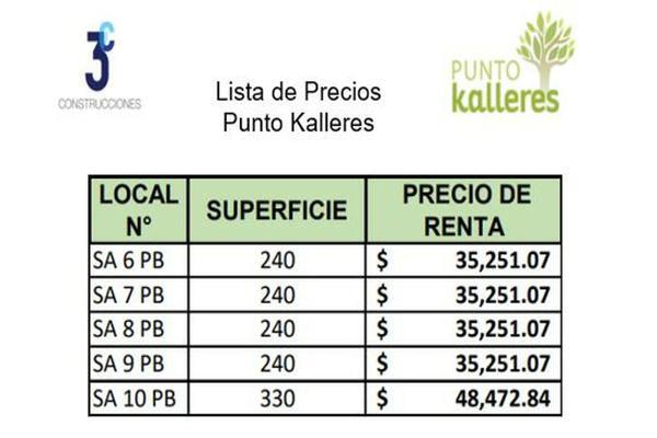 Foto de local en venta en avenida puerto juarez 149, supermanzana 200, benito juárez, quintana roo, 0 No. 13