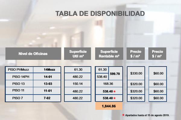 Foto de oficina en renta en avenida thiers , anzures, miguel hidalgo, df / cdmx, 10198145 No. 18