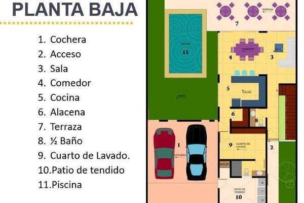Foto de casa en venta en  , benito juárez nte, mérida, yucatán, 8100561 No. 07