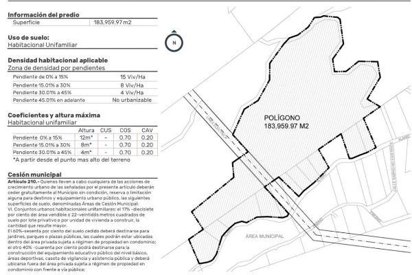 Foto de terreno habitacional en venta en  , bosques de valle alto 2 etapa, monterrey, nuevo león, 8897876 No. 01