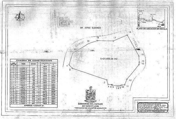 Foto de terreno habitacional en venta en  , cadereyta jimenez centro, cadereyta jiménez, nuevo león, 10648324 No. 07