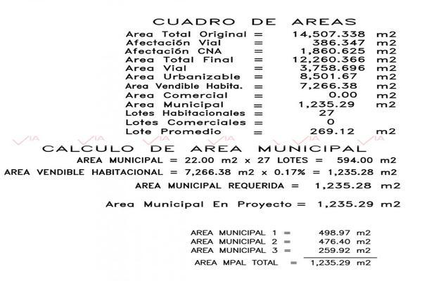 Foto de terreno industrial en venta en calle #, los rodriguez, 67300 los rodriguez, nuevo león , los rodriguez, santiago, nuevo león, 7097171 No. 05