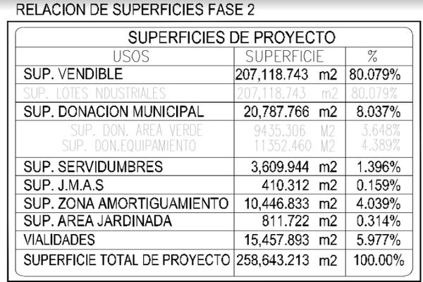 Foto de terreno comercial en venta en carretera a cd juarez , sacramento i y ii, chihuahua, chihuahua, 5833128 No. 40