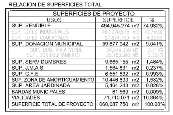 Foto de terreno comercial en venta en carretera a cd juarez , sacramento i y ii, chihuahua, chihuahua, 5833128 No. 43