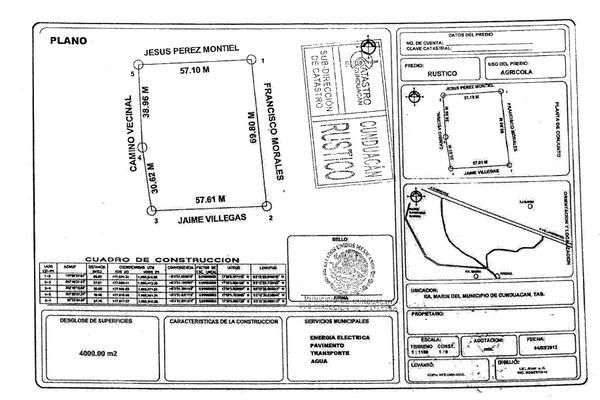 Foto de terreno habitacional en venta en carretera cardenas- villahermosa , plátano y cacao 1a secc, centro, tabasco, 7301503 No. 01