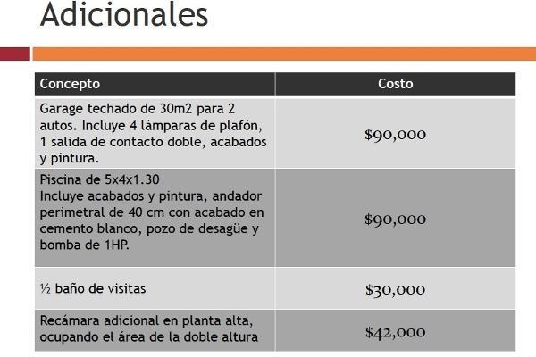 Foto de casa en venta en  , cholul, mérida, yucatán, 3157200 No. 15