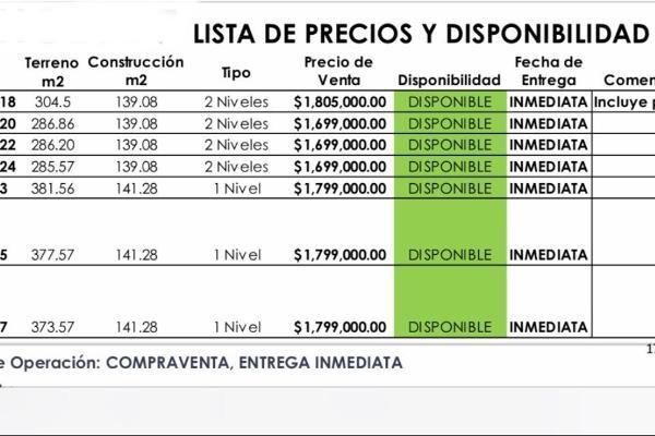Foto de casa en venta en  , cholul, mérida, yucatán, 5676795 No. 23