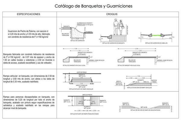 Foto de terreno habitacional en venta en  , cholul, mérida, yucatán, 8423580 No. 13