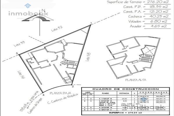 Foto de casa en venta en  , cumbres del sur ii, chihuahua, chihuahua, 20118353 No. 31