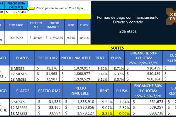 Foto de departamento en venta en  , desarrollo habitacional zibata, el marqués, querétaro, 14034875 No. 18