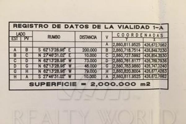Foto de terreno habitacional en venta en  , dr. gonzalez, doctor gonzález, nuevo león, 5300852 No. 06