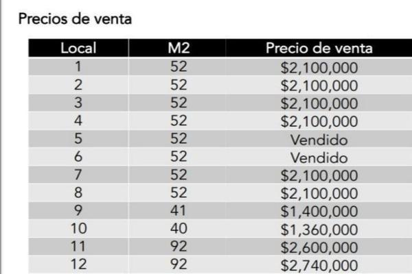 Foto de local en venta en francisco i madero , miraval, cuernavaca, morelos, 14183426 No. 15
