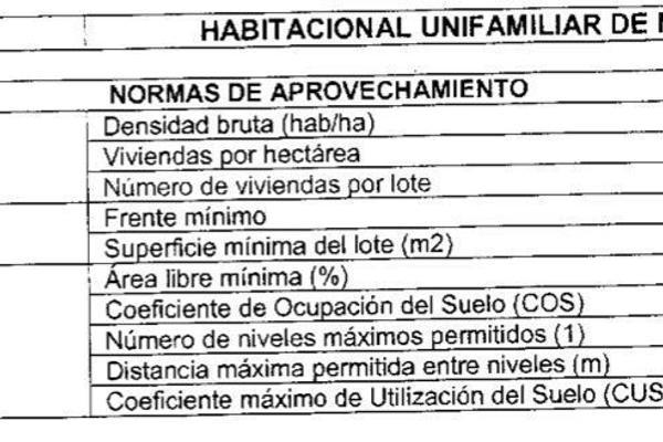 Foto de terreno habitacional en venta en lauro cárdenas , granjas de guadalupe 1a. sección, nicolás romero, méxico, 6190209 No. 03