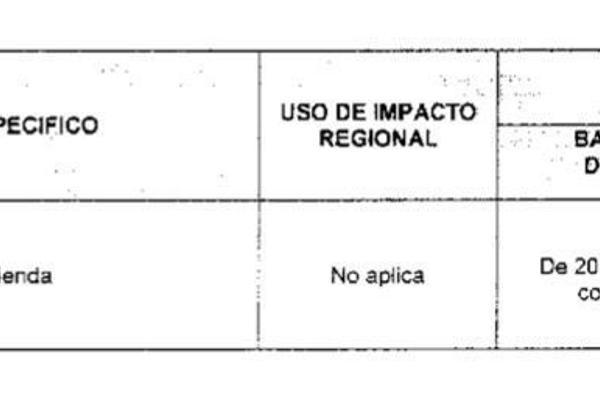 Foto de terreno habitacional en venta en lauro cárdenas , granjas de guadalupe 1a. sección, nicolás romero, méxico, 6190209 No. 04