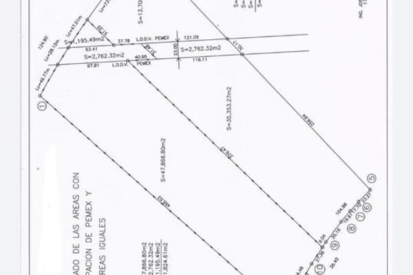 Foto de terreno habitacional en venta en  , industrial santa catarina, santa catarina, nuevo león, 16943891 No. 05