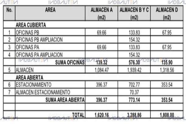 Foto de bodega en renta en  , industrial vallejo, azcapotzalco, df / cdmx, 21479232 No. 39