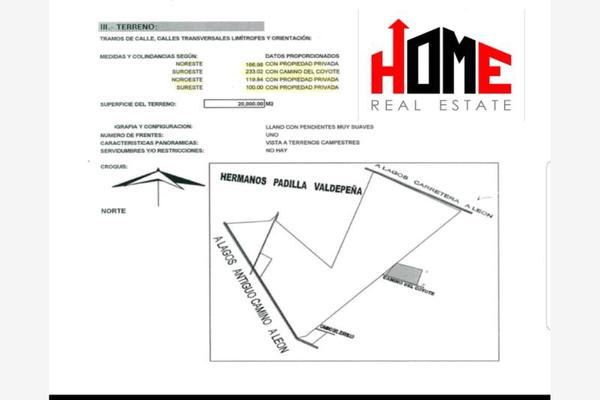 Foto de terreno comercial en venta en  , lagos de moreno centro, lagos de moreno, jalisco, 7288546 No. 03