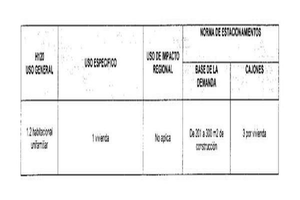 Foto de terreno habitacional en venta en lauro cárdenas , granjas de guadalupe 1a. sección, nicolás romero, méxico, 14030828 No. 04
