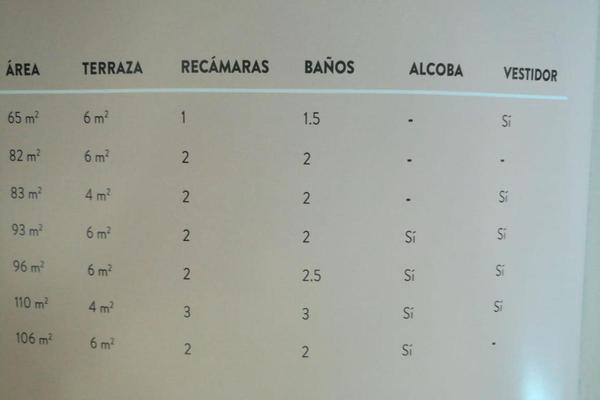 Foto de departamento en venta en  , lomas de angelópolis ii, san andrés cholula, puebla, 7298104 No. 40