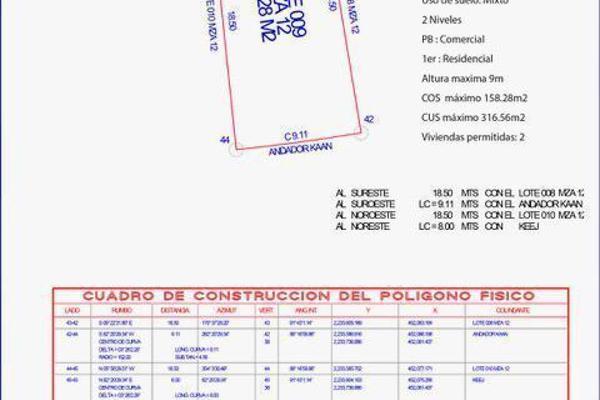 Foto de terreno habitacional en venta en lunata itzamna manzana 12 l09 , villas tulum, tulum, quintana roo, 8866853 No. 04