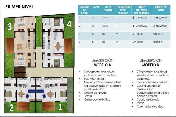 Foto de departamento en venta en  , montes de ame, mérida, yucatán, 7860112 No. 07