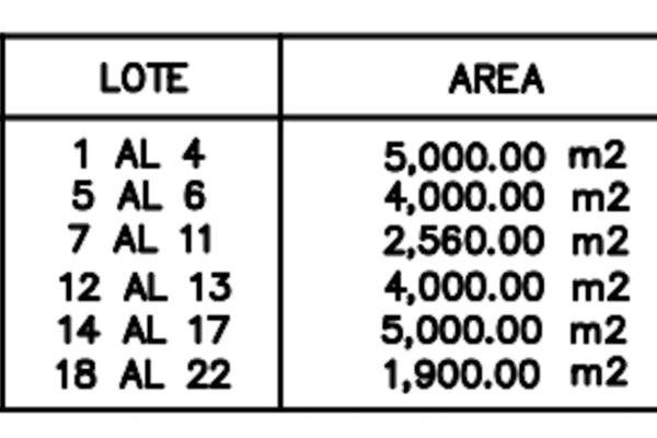 Foto de terreno comercial en renta en parque industrial privado , las aldabas i a la ix, chihuahua, chihuahua, 4631863 No. 08
