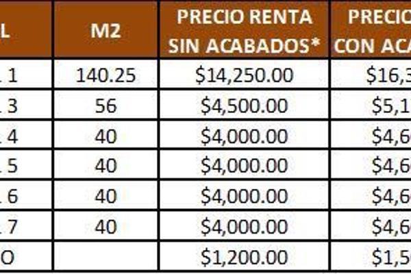 Foto de local en renta en rivera de champayan 105, arboledas, tampico, tamaulipas, 2648725 No. 05