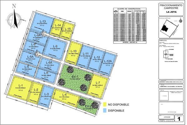 Foto de terreno habitacional en venta en s/c , chivato, villa de álvarez, colima, 0 No. 13