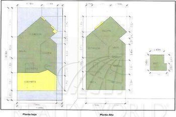 Foto de casa en venta en s/n , la rioja privada residencial 1era. etapa, monterrey, nuevo león, 9968759 No. 17