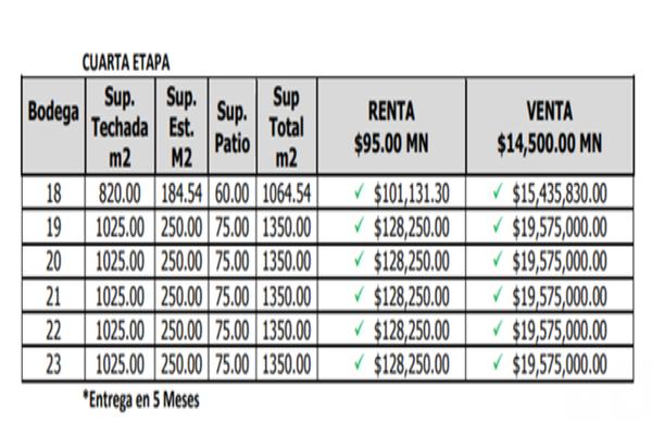 Foto de bodega en renta en  , texcoco de mora centro, texcoco, méxico, 6541819 No. 04