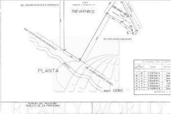 Foto de terreno habitacional en venta en  , valles del rey, cadereyta jiménez, nuevo león, 7917588 No. 02