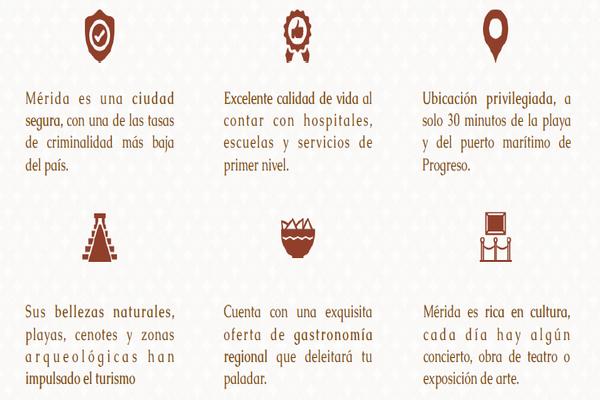 Foto de terreno habitacional en venta en  , yaxche, mérida, yucatán, 8106113 No. 02