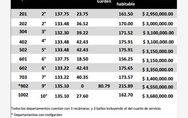 Foto de departamento en venta en  00, san andrés cholula, san andrés cholula, puebla, 736237 No. 06