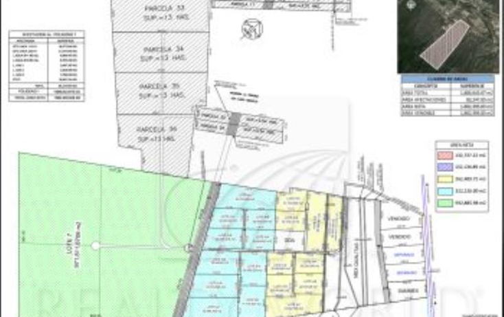 Foto de terreno habitacional en venta en  0000, abasolo centro, abasolo, nuevo león, 2032228 No. 01